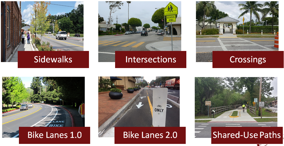Types of pedestrian and bicycle walkway paths